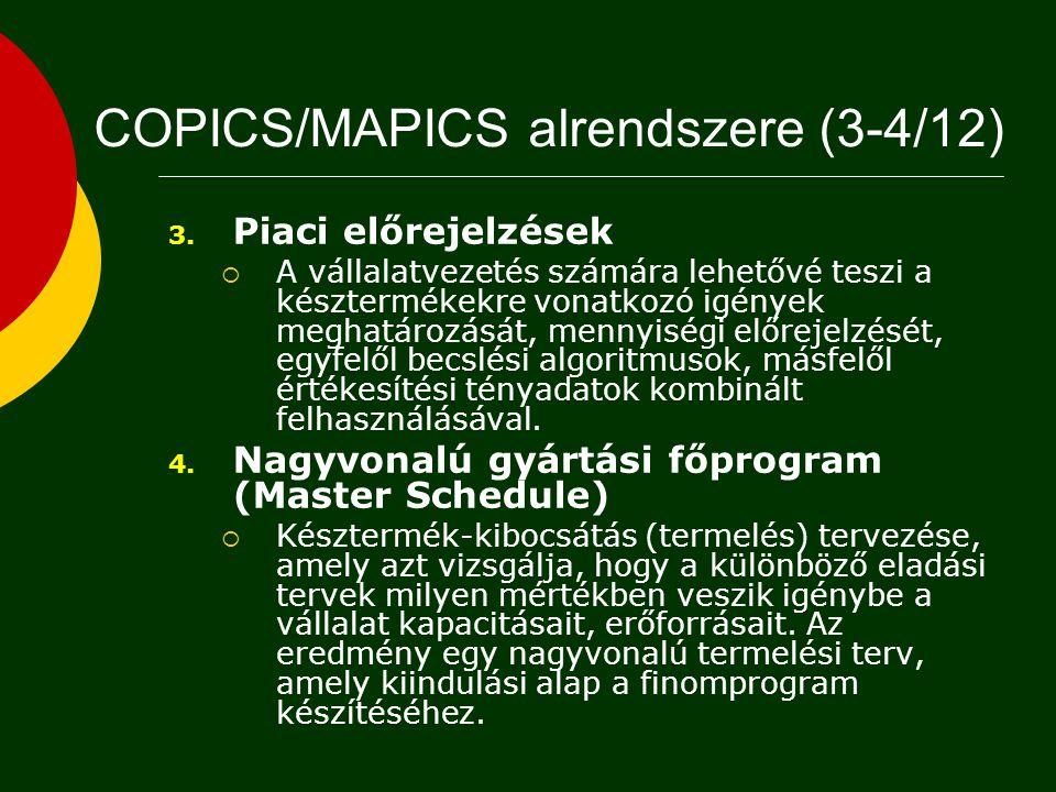 COPICS/MAPICS alrendszere (3-4/12)