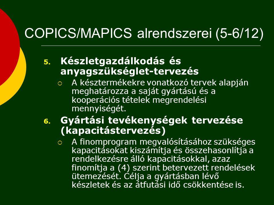 COPICS/MAPICS alrendszerei (5-6/12)