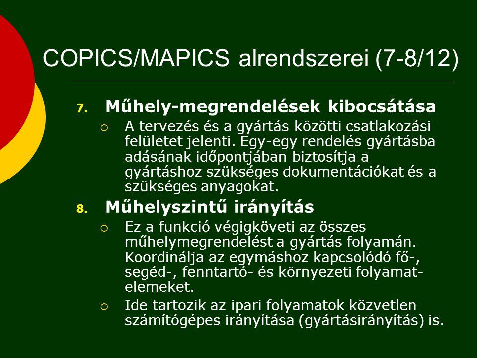 COPICS/MAPICS alrendszerei (7-8/12)