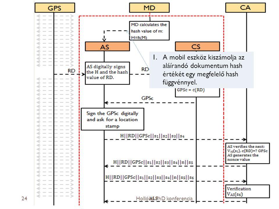 A mobil eszköz kiszámolja az aláírandó dokumentum hash értékét egy megfelelő hash függvénnyel.