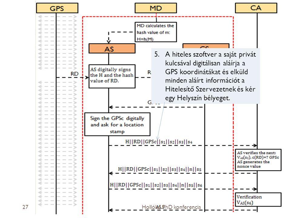 A hiteles szoftver a saját privát kulcsával digitálisan aláírja a GPS koordinátákat és elküld minden aláírt információt a Hitelesítő Szervezetnek és kér egy Helyszín bélyeget.