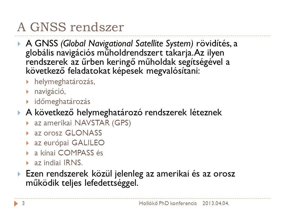 A GNSS rendszer