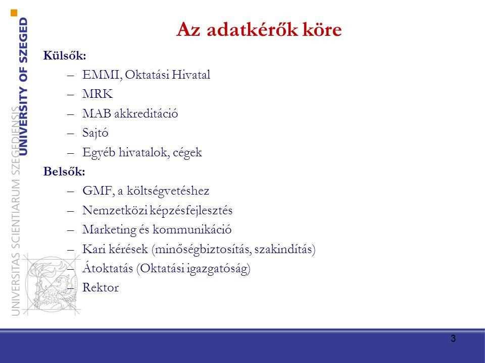 Az adatkérők köre Külsők: EMMI, Oktatási Hivatal MRK MAB akkreditáció
