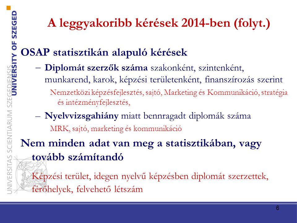 A leggyakoribb kérések 2014-ben (folyt.)