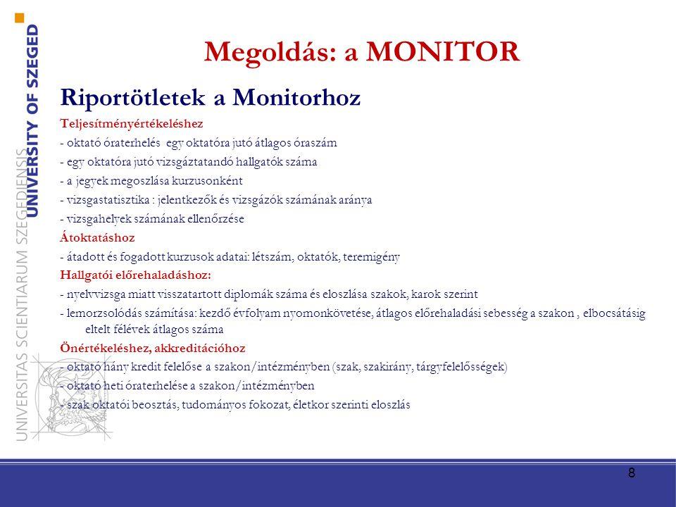 Megoldás: a MONITOR Riportötletek a Monitorhoz