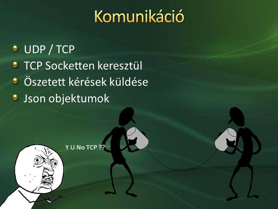 Komunikáció UDP / TCP TCP Socketten keresztül Öszetett kérések küldése