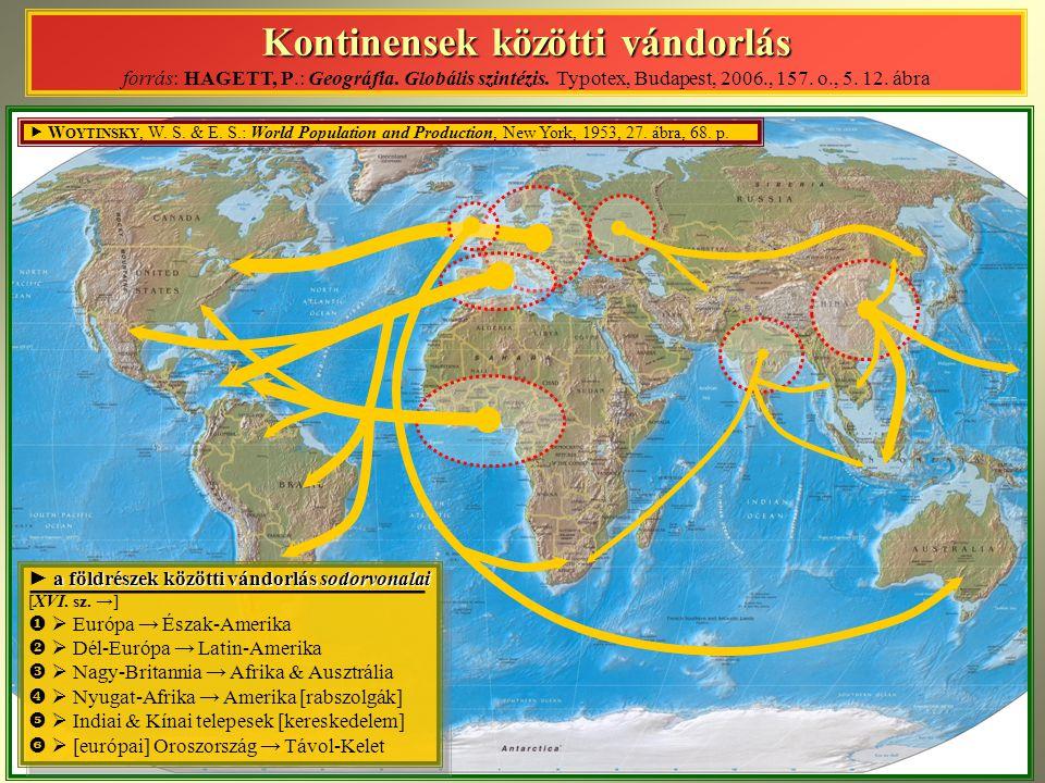 Kontinensek közötti vándorlás forrás: HAGETT, P. : Geográfia