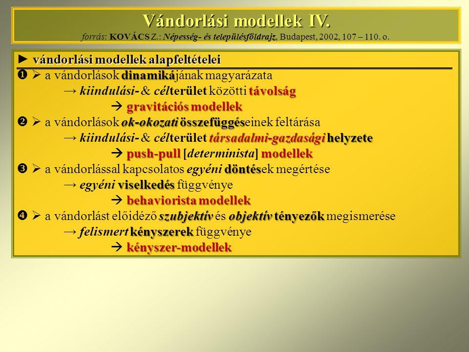 Vándorlási modellek IV. forrás: KOVÁCS Z