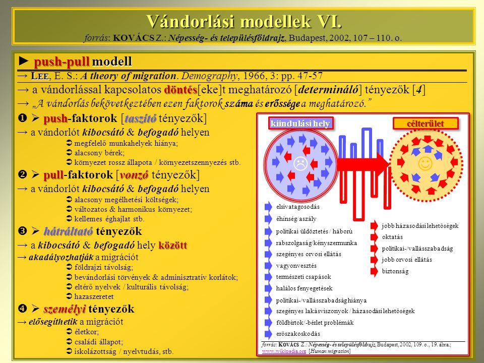 Vándorlási modellek VI. forrás: KOVÁCS Z