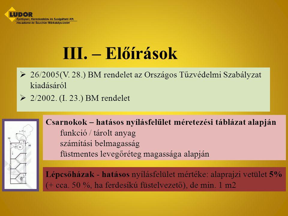 III. – Előírások 26/2005(V. 28.) BM rendelet az Országos Tűzvédelmi Szabályzat kiadásáról. 2/2002. (I. 23.) BM rendelet.