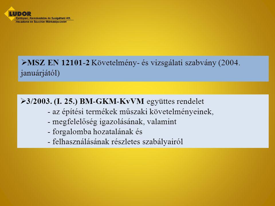 MSZ EN 12101-2 Követelmény- és vizsgálati szabvány (2004. januárjától)