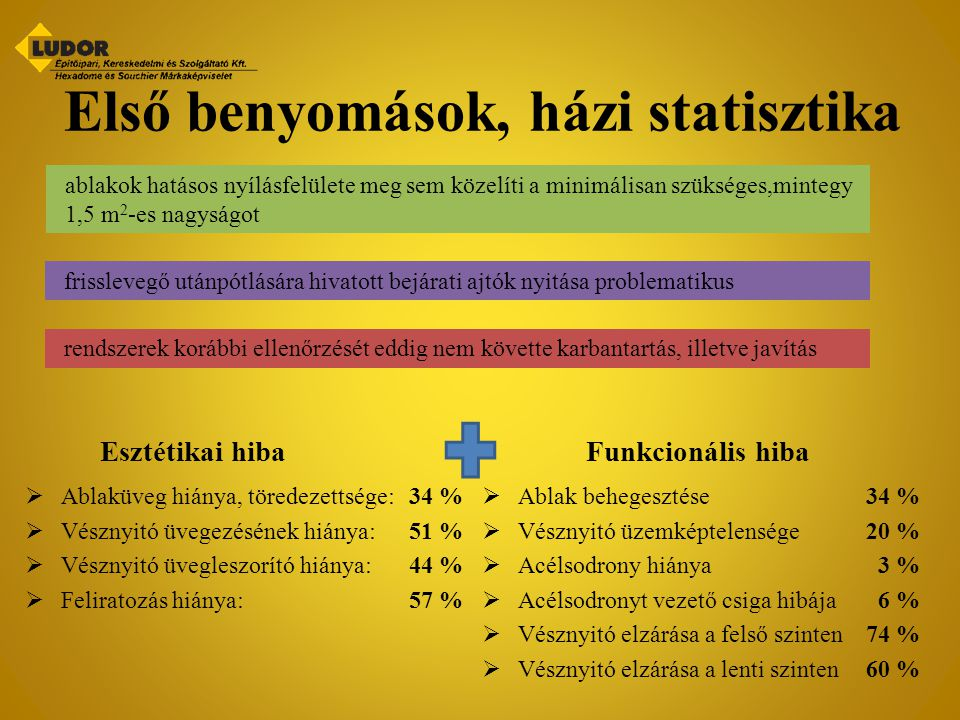 Első benyomások, házi statisztika