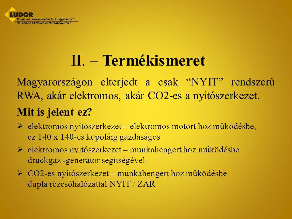 II. – Termékismeret Magyarországon elterjedt a csak NYIT rendszerű RWA, akár elektromos, akár CO2-es a nyitószerkezet.