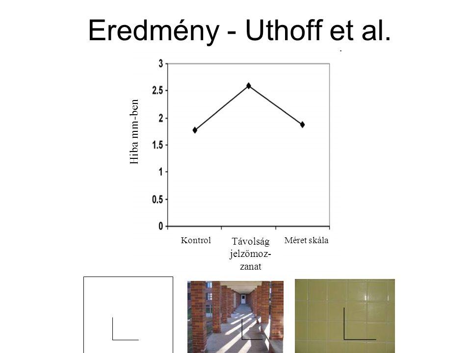 Eredmény - Uthoff et al. Hiba mm-ben Távolság jelzőmoz- zanat Kontrol