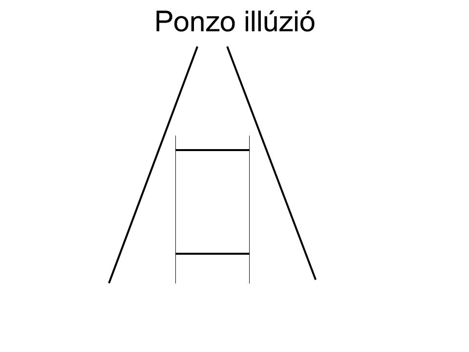 Ponzo illúzió