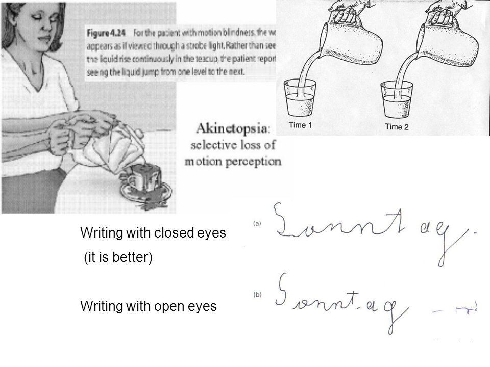 Writing with closed eyes