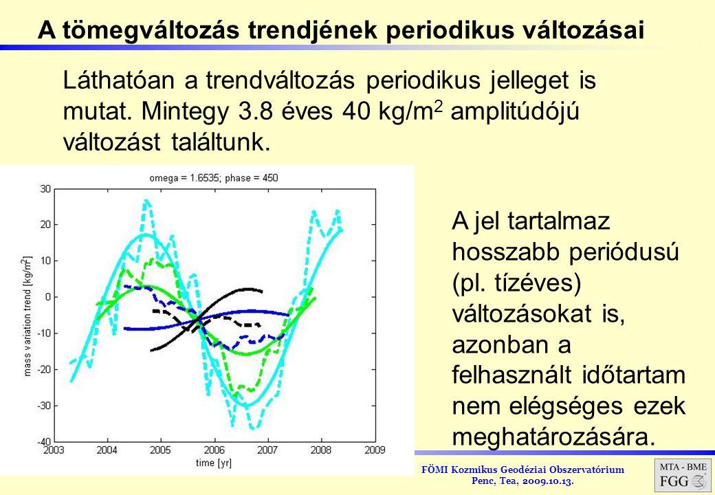 A tömegváltozás trendjének periodikus változásai