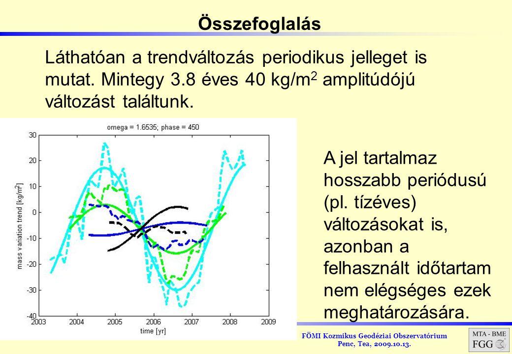 Összefoglalás Láthatóan a trendváltozás periodikus jelleget is mutat. Mintegy 3.8 éves 40 kg/m2 amplitúdójú változást találtunk.
