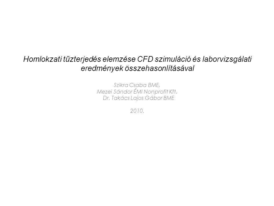 Homlokzati tűzterjedés elemzése CFD szimuláció és laborvizsgálati eredmények összehasonlításával Szikra Csaba BME, Mezei Sándor ÉMI Nonprofit Kft, Dr.