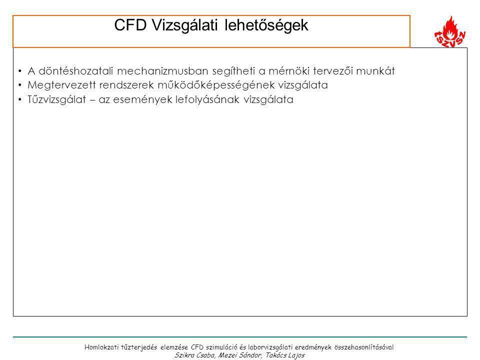 CFD Vizsgálati lehetőségek