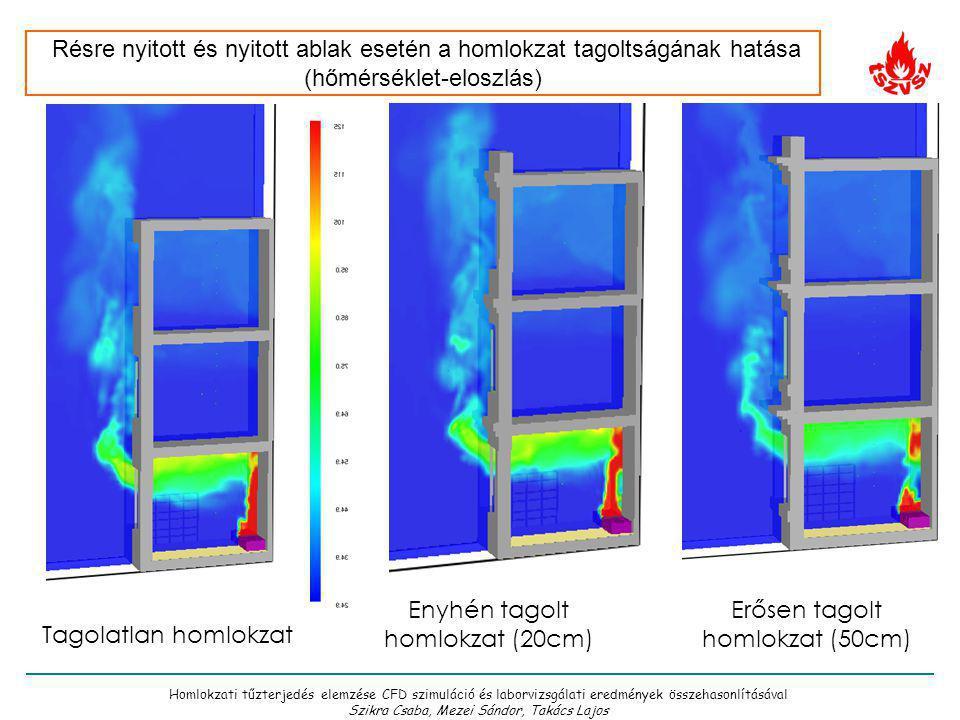 Enyhén tagolt homlokzat (20cm) Erősen tagolt homlokzat (50cm)