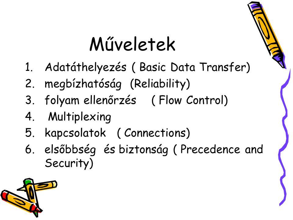 Műveletek Adatáthelyezés ( Basic Data Transfer)