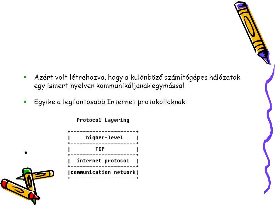 Azért volt létrehozva, hogy a különböző számítógépes hálózatok egy ismert nyelven kommunikáljanak egymással