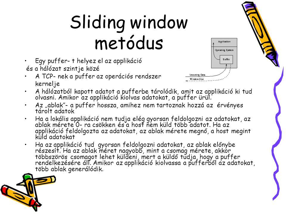 Sliding window metódus