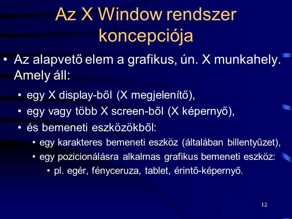 Az X Window rendszer koncepciója