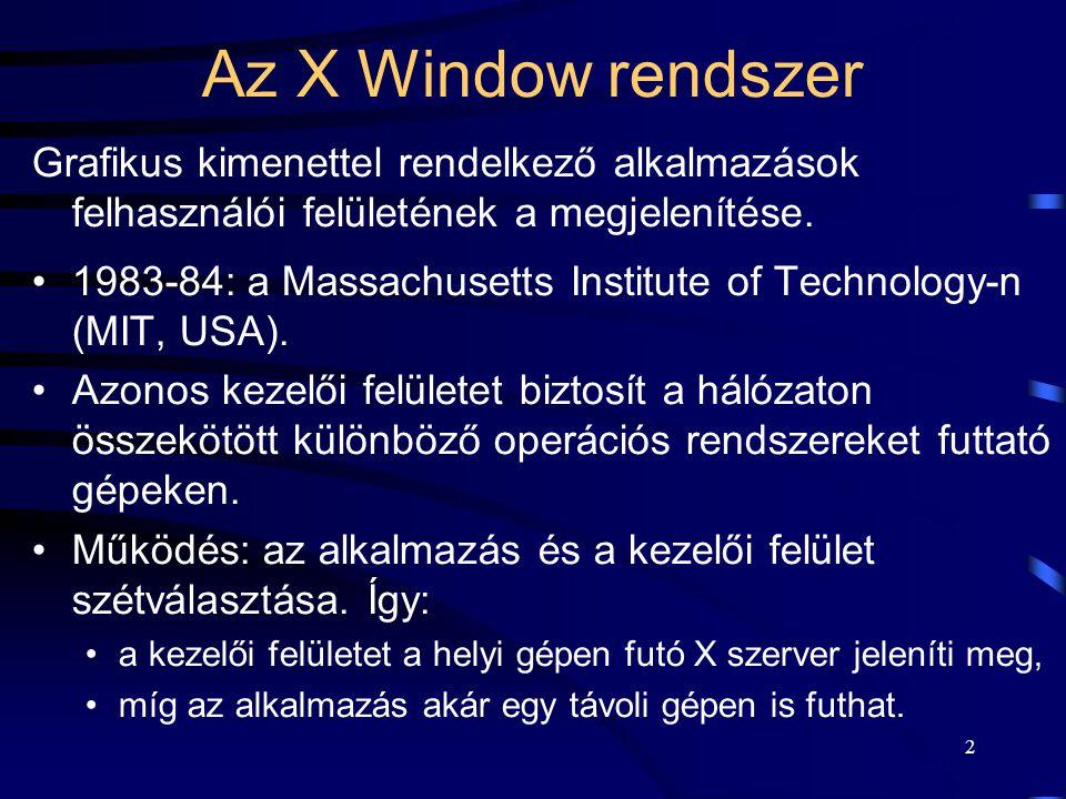 Az X Window rendszer Grafikus kimenettel rendelkező alkalmazások felhasználói felületének a megjelenítése.