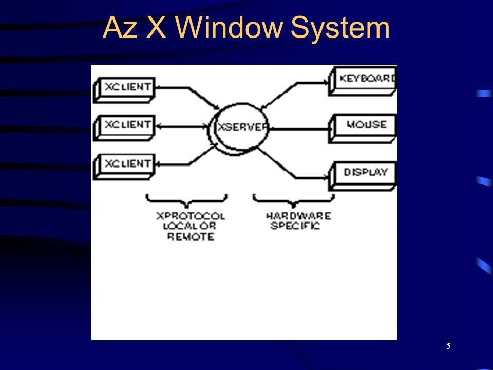 Az X Window System