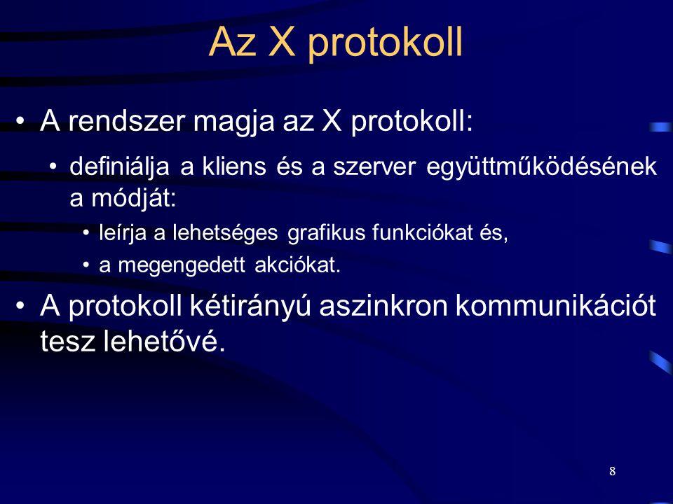 Az X protokoll A rendszer magja az X protokoll: