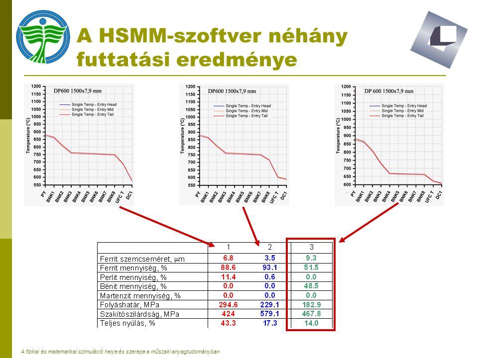 A HSMM-szoftver néhány futtatási eredménye