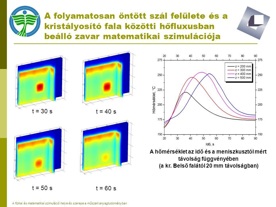 A folyamatosan öntött szál felülete és a kristályosító fala közötti hőfluxusban beálló zavar matematikai szimulációja