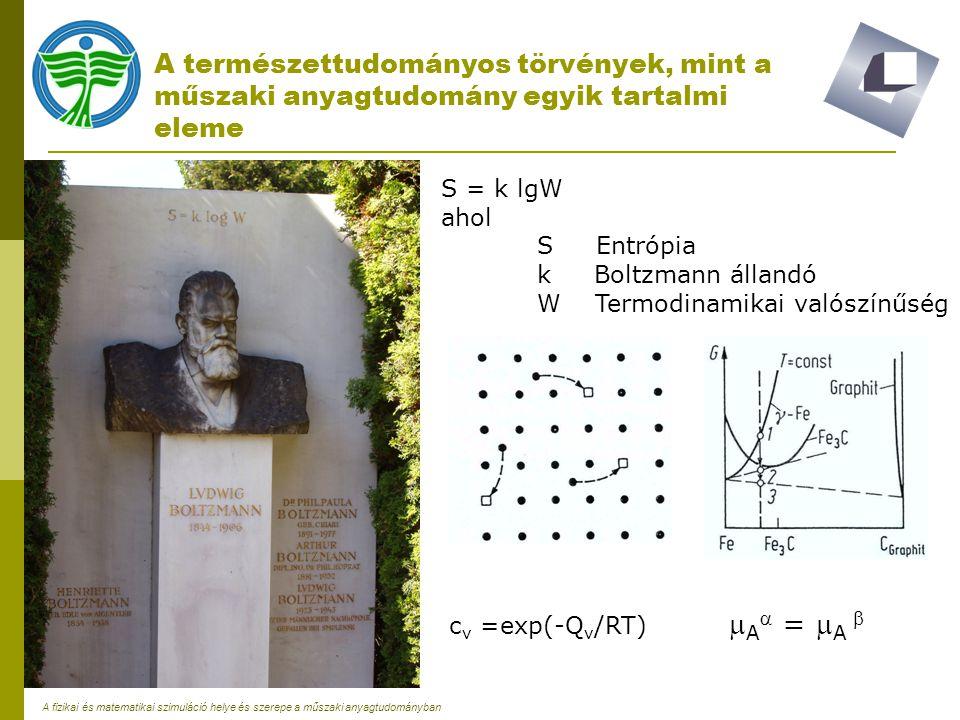 A természettudományos törvények, mint a műszaki anyagtudomány egyik tartalmi eleme