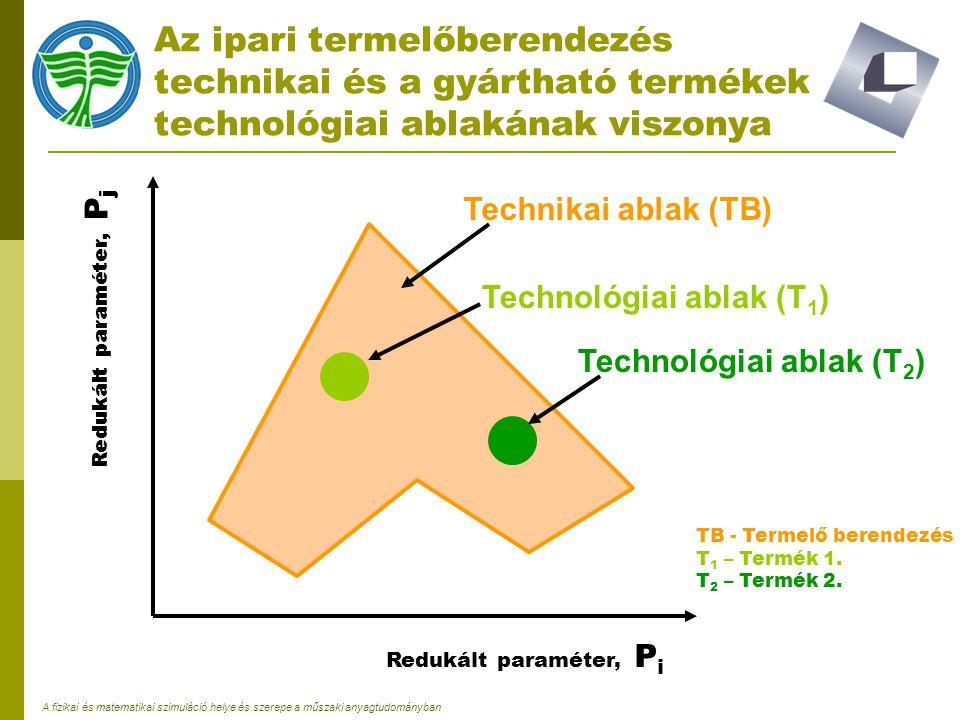 Az ipari termelőberendezés technikai és a gyártható termékek technológiai ablakának viszonya