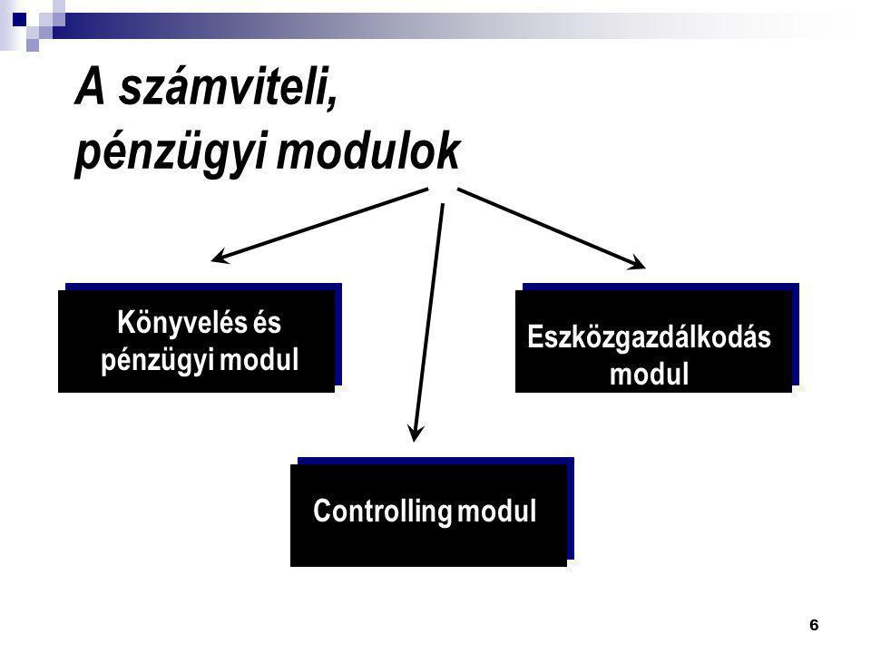 A számviteli, pénzügyi modulok
