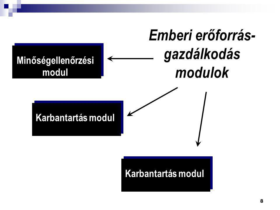 Emberi erőforrás-gazdálkodás modulok