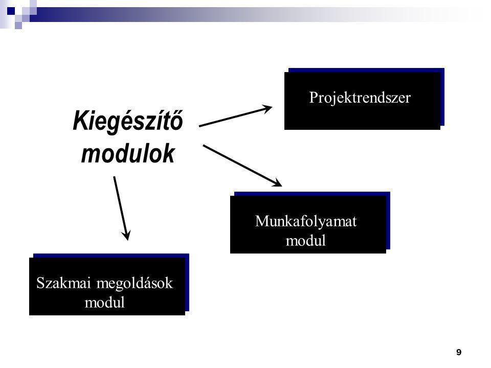 Szakmai megoldások modul
