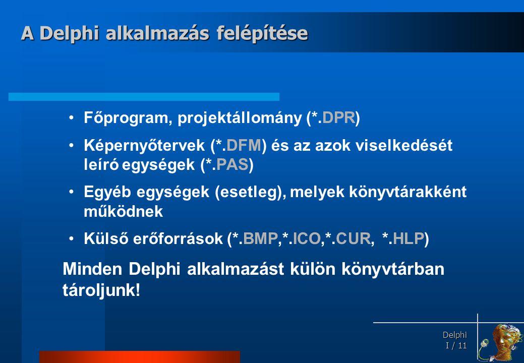 Delphi projektállomány Dinamikusan szerkeszthető könyvtárak