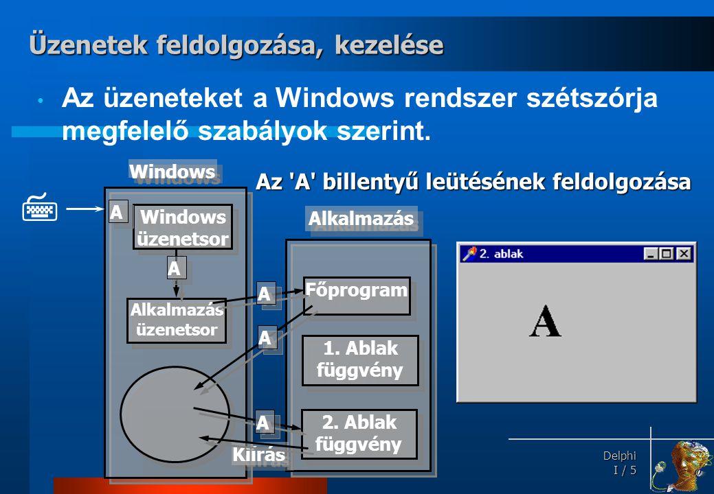 Nem sorolt üzenetek az ablakot érintő üzenetek, mint pl. az ablak létrehozása, bezárása Pl. Exit az alkalmazás ablakában.
