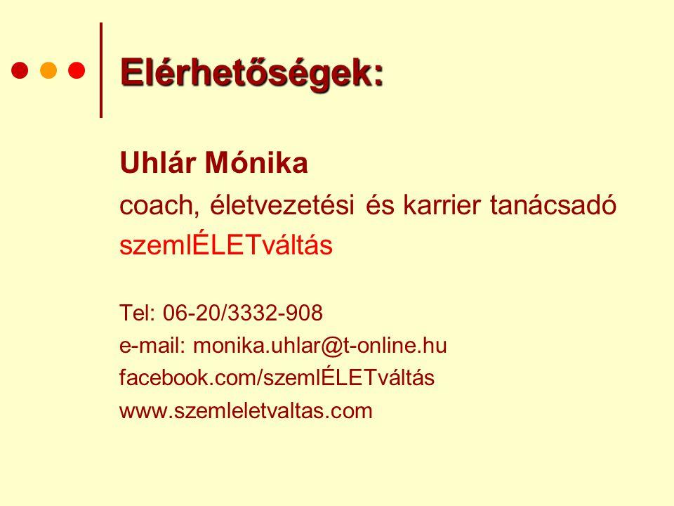Elérhetőségek: Uhlár Mónika coach, életvezetési és karrier tanácsadó
