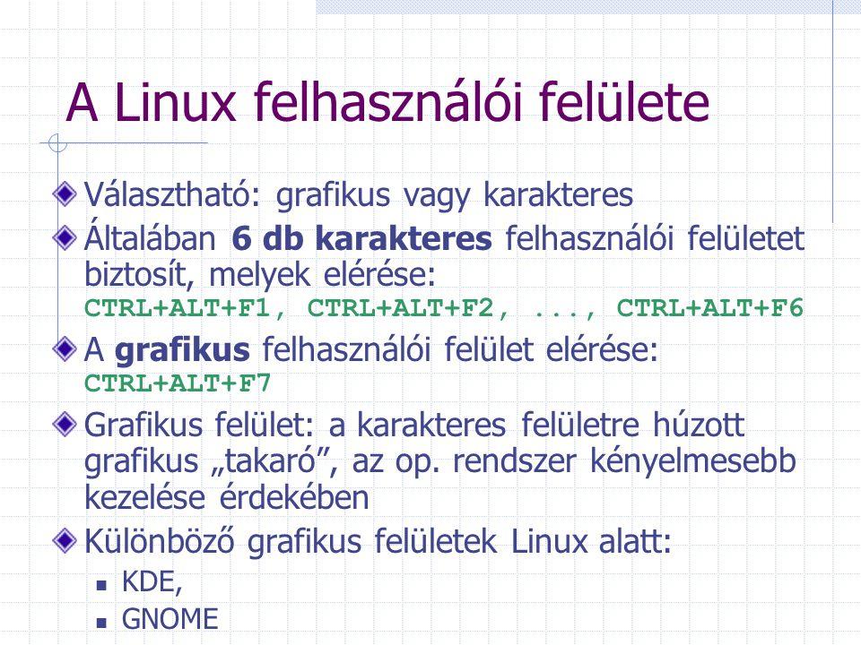 A Linux felhasználói felülete