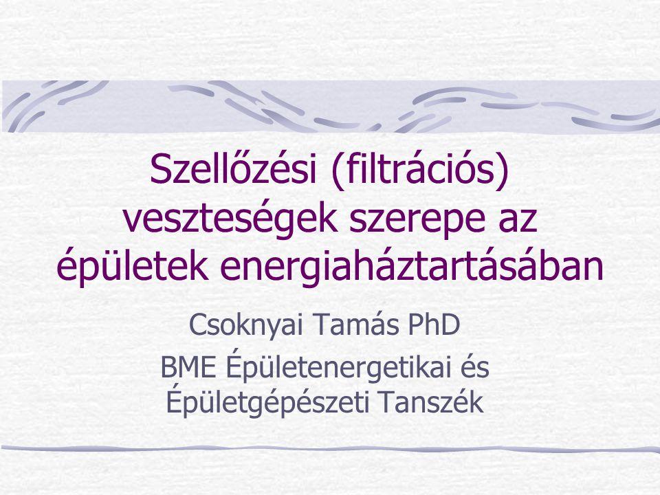 Csoknyai Tamás PhD BME Épületenergetikai és Épületgépészeti Tanszék