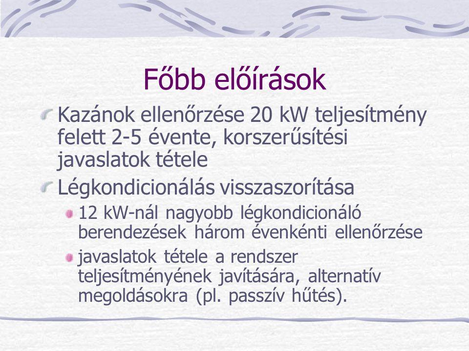 Főbb előírások Kazánok ellenőrzése 20 kW teljesítmény felett 2-5 évente, korszerűsítési javaslatok tétele.