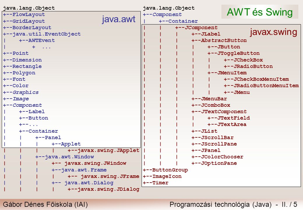 AWT és Swing java.awt javax.swing java.lang.Object +--FlowLayout