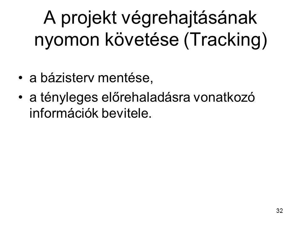 A projekt végrehajtásának nyomon követése (Tracking)