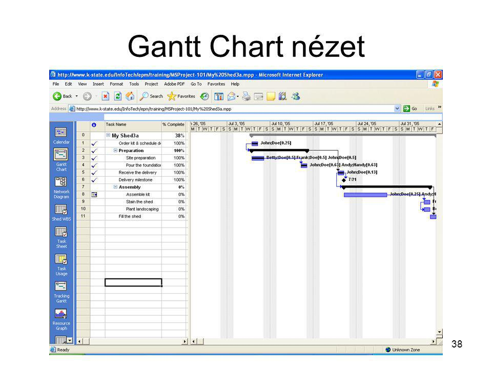 Gantt Chart nézet