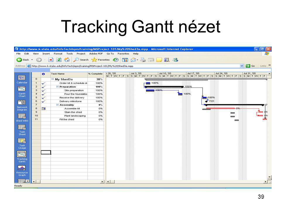 Tracking Gantt nézet