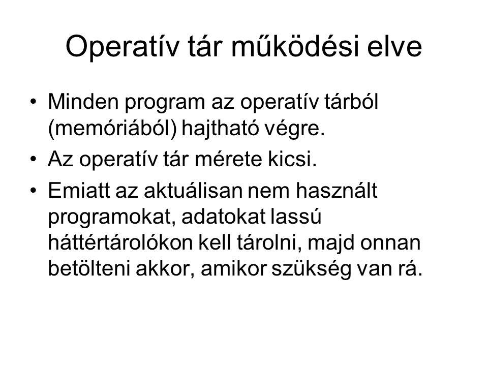 Operatív tár működési elve